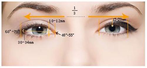 天津伊美尔双眼皮开创电眼传奇