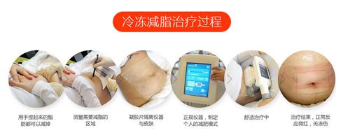 天津伊美爾酷塑冷凍體雕 王牌新品重磅來襲