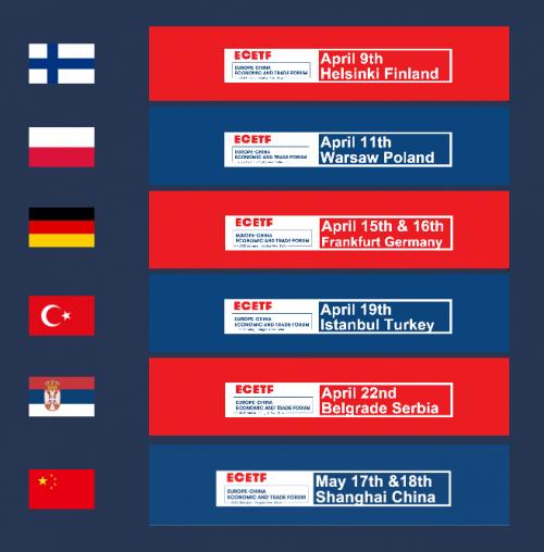 欧洲中国长三角经贸论坛欧洲五国峰会成功举行